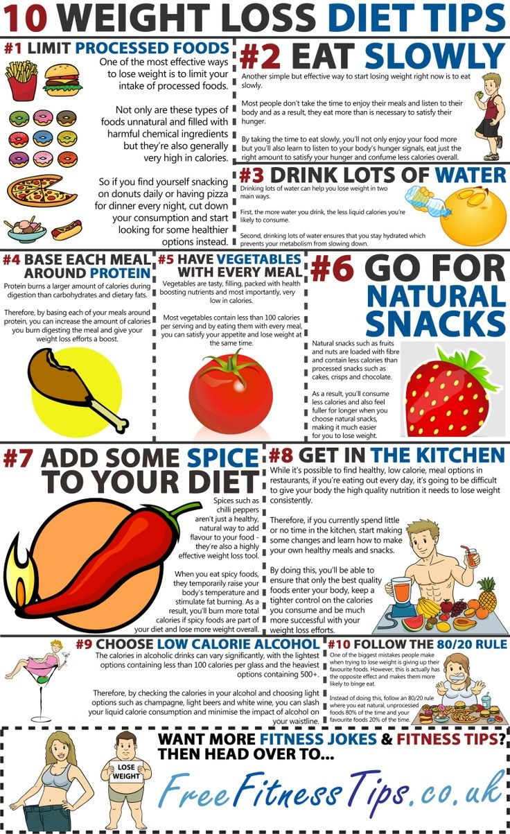 Weight Loss Diet Tips infographic