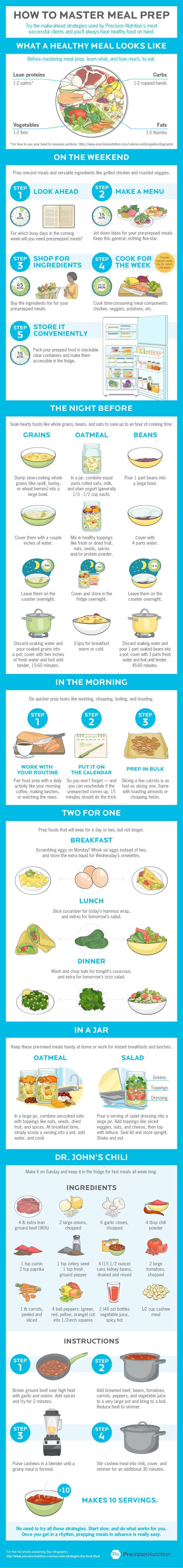 How to Master Meal Prep: [Infographic] 5 tricks for prepping healthy food in advance: http://www.precisionnutrition.com/weekly-meal-prep-infographic