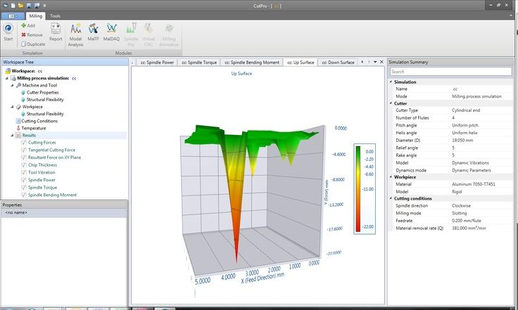 Advanced Milling Process Module #engineering #MALinc