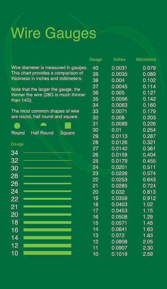 Wire Gauge Chart #JustInCaseYouWantedToKnow #cloudchasers
