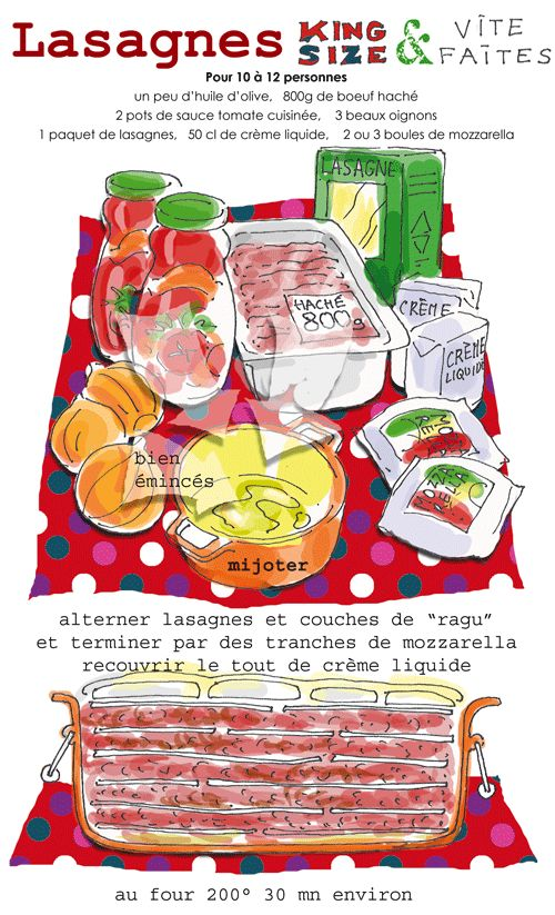 http://www.tambouille.fr/wp-content/uploads/2013/04/AT-lasagnes.png