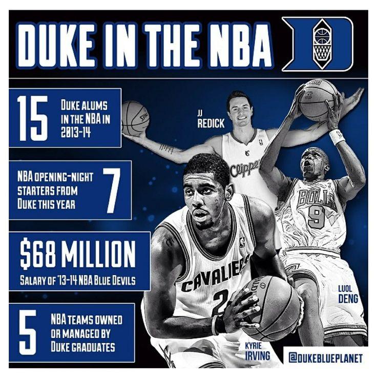 Duke Forward: Duke Basketball In The NBA 2013-2014 Season. Amh WY