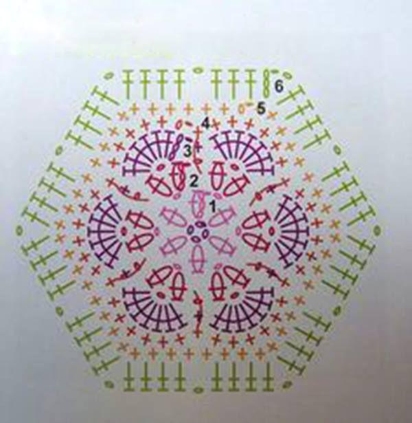 17 mejores ideas sobre flores africanas de ganchillo en - Esquema punto estrella crochet ...