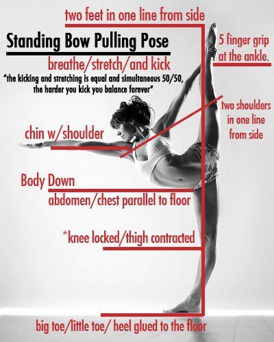 Great visual on the bow pose-