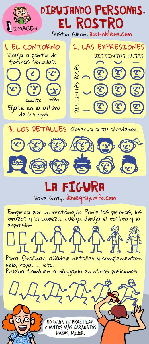 Some great tips on how to sketch out a person quickly and easily. Visual thinking does not require you to be a great drawer. It's juts about getting your ideas down quickly and breaking free from the written word Artefactos Multimedia (IV): notas visuales | Nuevas tecnologías aplicadas a la educación | Educa con TIC