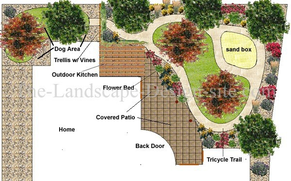 Kid friendly backyard....I like the bike trail and sandbox idea