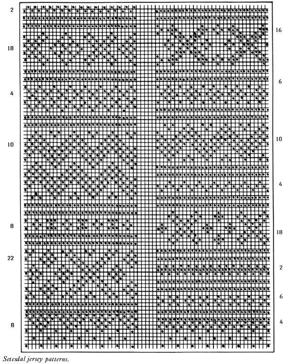Scandinavian knitting pattern 2