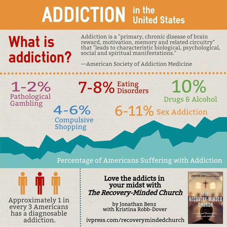 Approximately 1 in 3 Americans has a diagnosable addiction. How is your church responding?