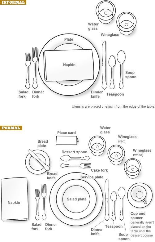 Dinner Party 101  How To Set A Table Without Being Stuffy  Proper Table  SettingFormal  Best 25  Proper table setting ideas only on Pinterest   Table  . Proper Table Setting Pictures. Home Design Ideas