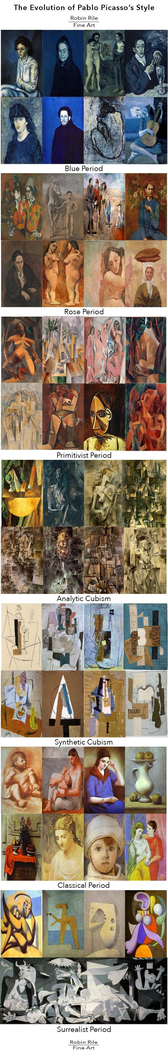 These are the distinct styles and Periods of Spanish Artist Pablo Picasso. For more information on the works see our blog post on ROBIN RILE | FINE ART www.robinrile.com/blog