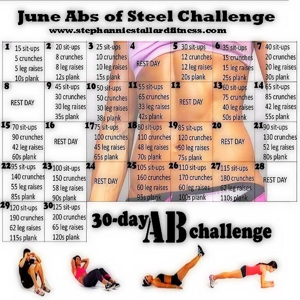 30-day challenge for abs of steel