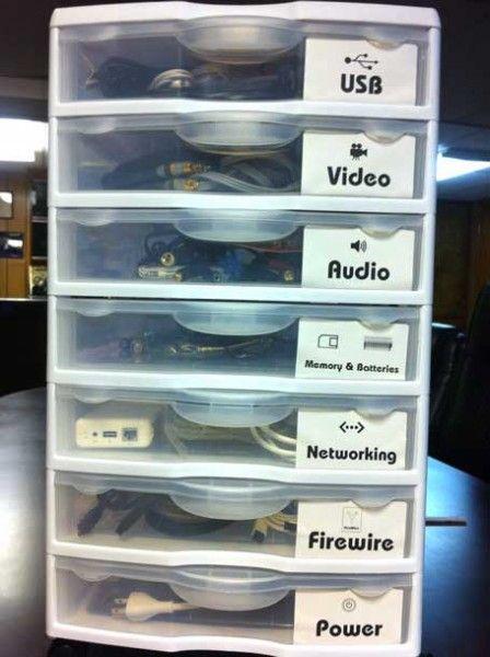 Voor mensen met veel kabels | opruimen | organizen