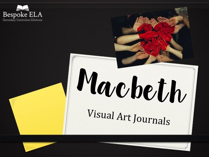 Macbeth Visual Art Journals for Text-to-Text ConnectionsThe Bespoke ELA Classroom