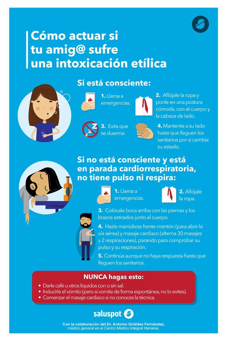 Infografía sobre la intoxicación etílica, con la colaboración del Dr. Antonio Giráldez Fernández.