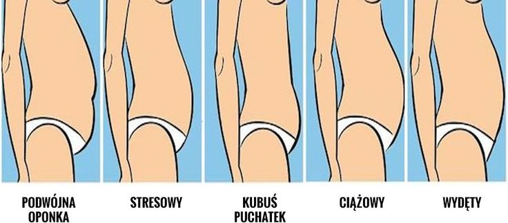 Typy brzuchów - skąd się biorą i jak je zgubić?