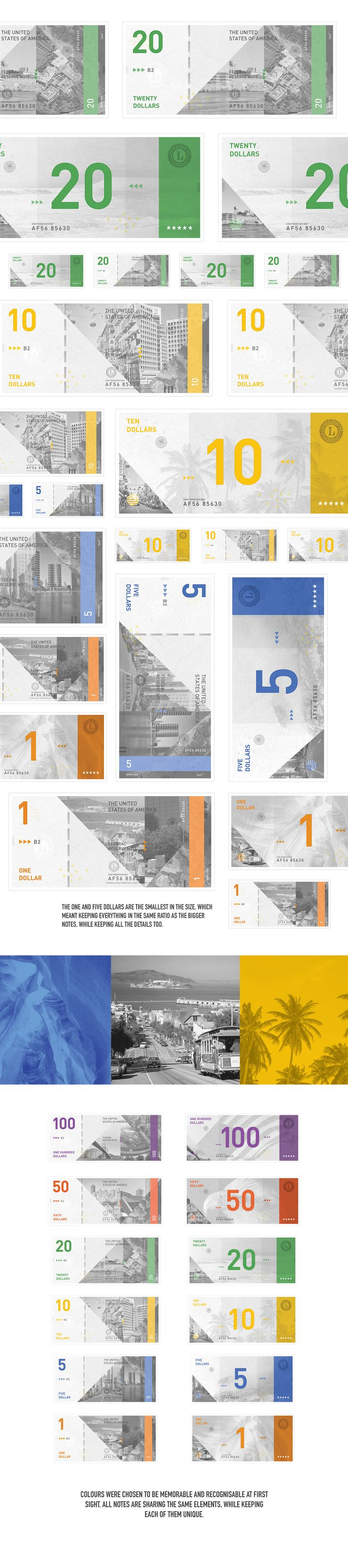 US Dollar Redesign Project on Behance