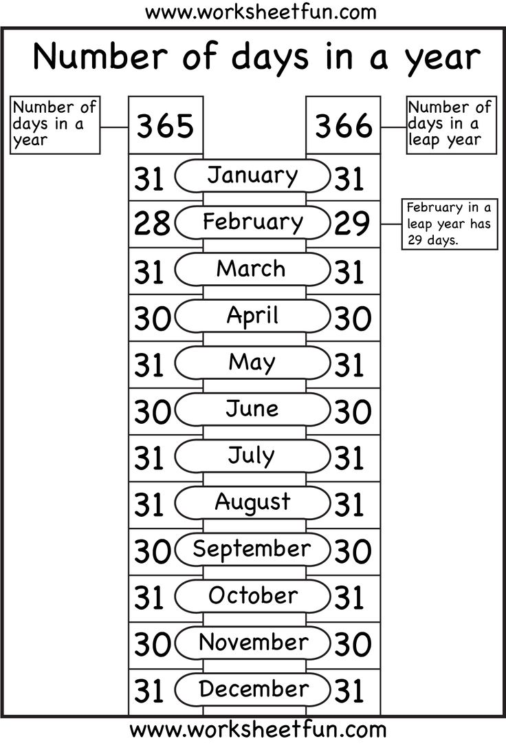 Calendar Year Number Of Days : Months of the year number days in a printable