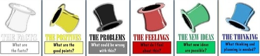 For my PLC & Master's friends...(Same stuff Cathy gave us, in a nice word document) DeBono Thinking Hat Posters (word doc)