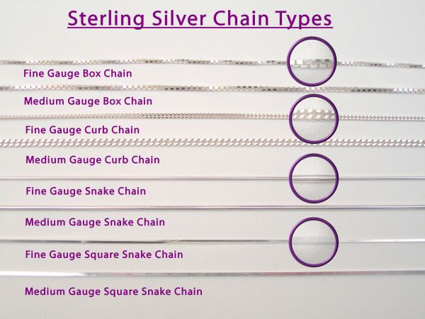 Types of chains and cords to wear with pendants. Click ...
