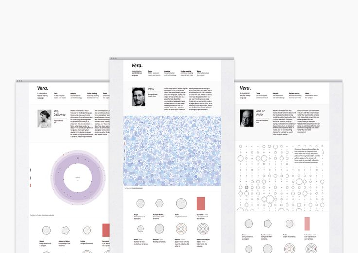 Proyecto final de estudios – Web y medios digitales: Vera / Autor: Alejandra Striuk / Escuela: Universidad Europea de Madrid   Nº 273  www.verascript.net