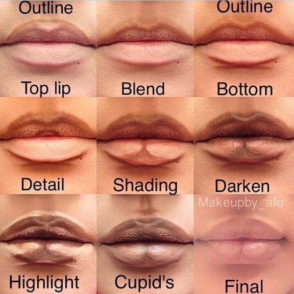 Contoured lips