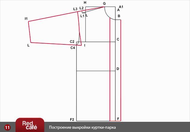 Выкройка женской куртки-парка | RedCafe.ru