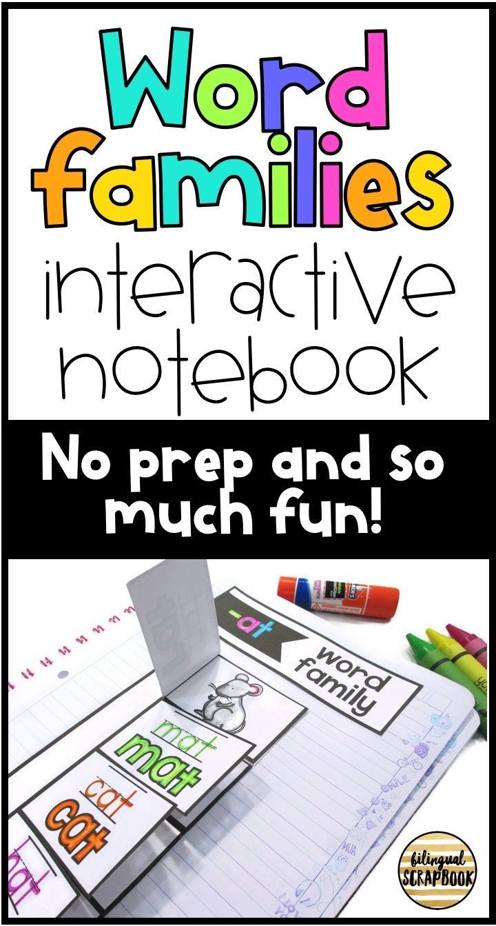 This interactive notebook will be great for your students to review CVC words! Your students will color and trace each word. They will also cut and paste the picture under the flap.