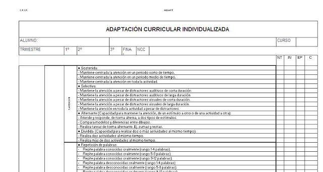 Aquí tenemos el documento de Habilidades Específicas de P.T elaborado por el primer grupo de maestros de Pedagogía Terapéutica en Murcia, a...