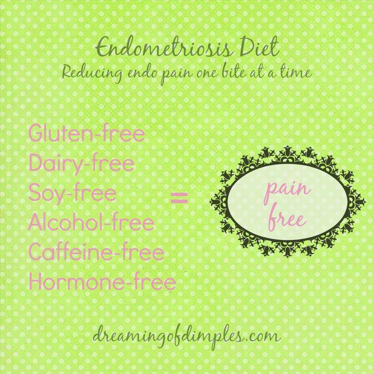 Can endometriosis be healed through nutrition? #endodiet #endometriosis
