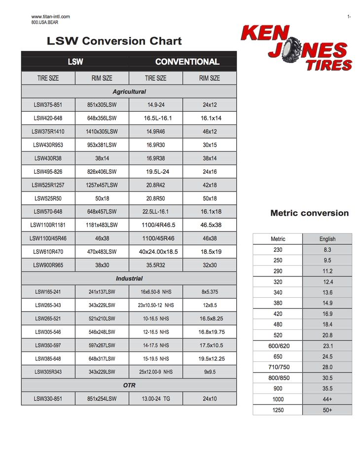 Best 25+ Tractor tire ideas on Pinterest Tractor tire pond, Tire - tire conversion chart