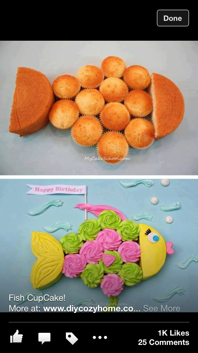 This is geneous!!! I am seeing this as a Rainbow Fish birthday cake for the future....
