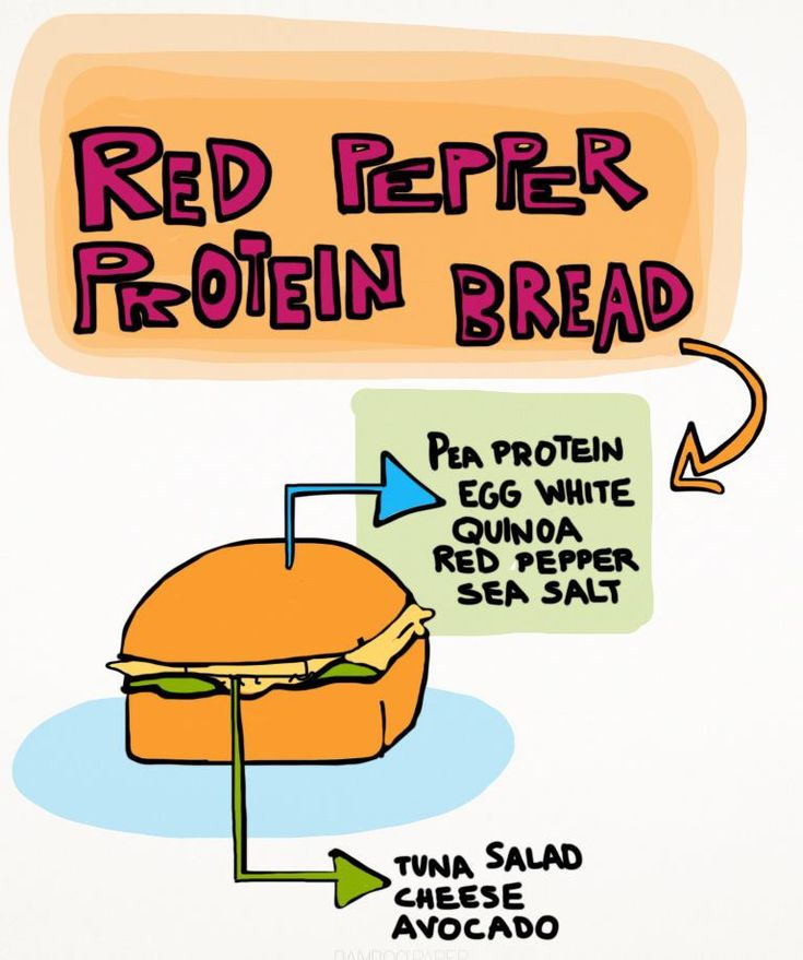 Red Pepper Protein Bread Mini Loaves - Protein Pow