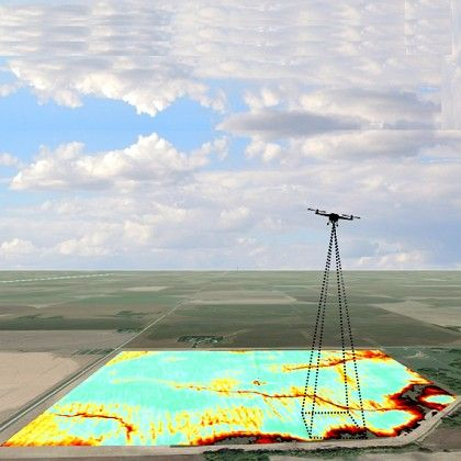 Agricultural Drones | Precision Agriculture with Aerial Monitoring |