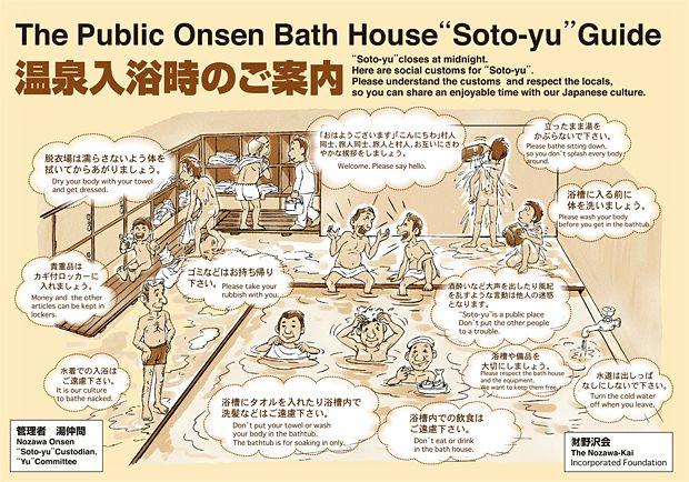 Guide du Onsen public Soto-yu