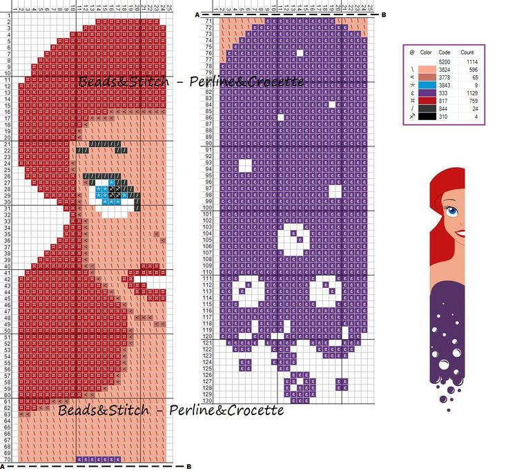 Ariel The Little Mermaid - Disney pattern                              …