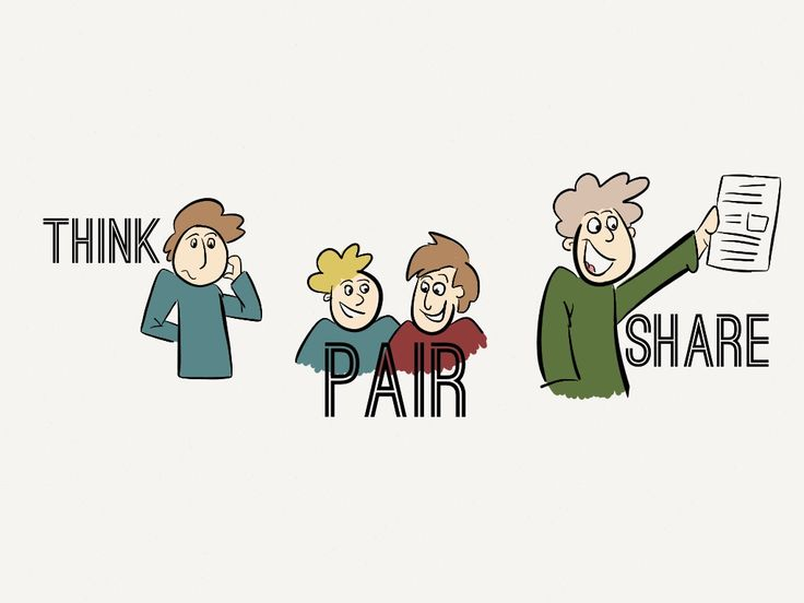 Think, pair & Share idea and free resource.