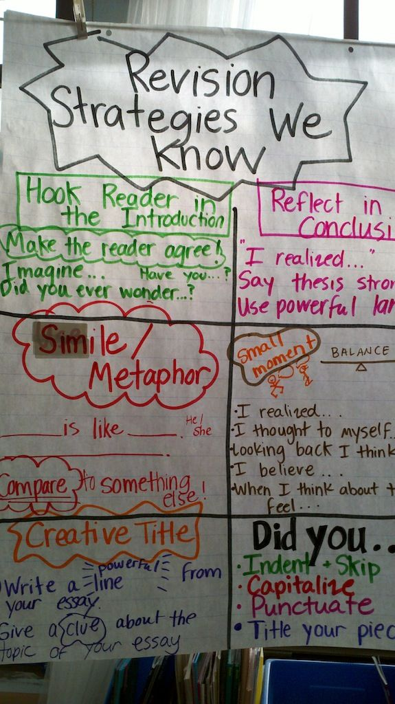 revision strategies college essays videos