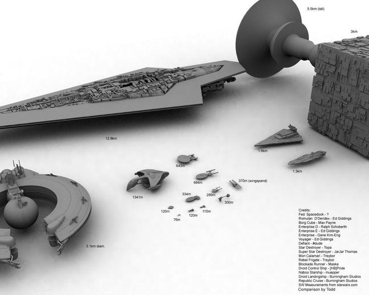 Star Trek/Star Wars spacecraft size comaprison