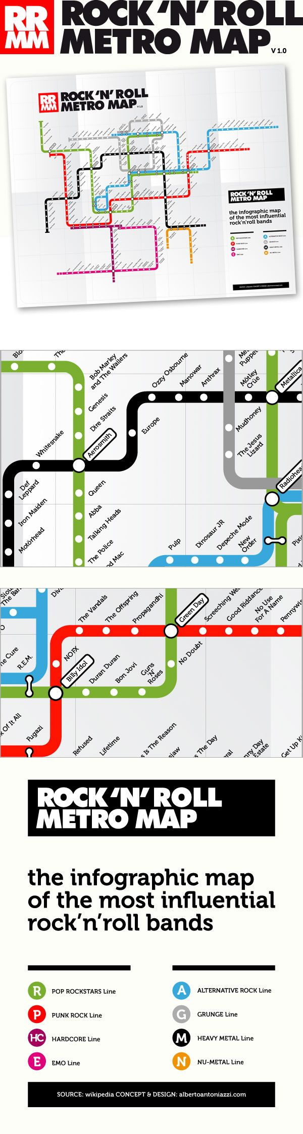 The Rock 'N' Roll Metro Map by Alberto Antoniazzi, via Behance