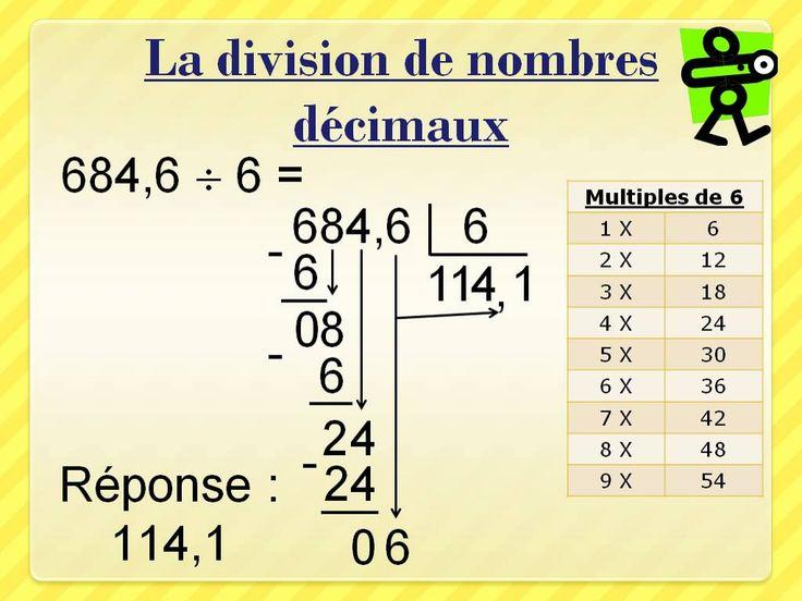 La division de nombres décimaux - YouTube