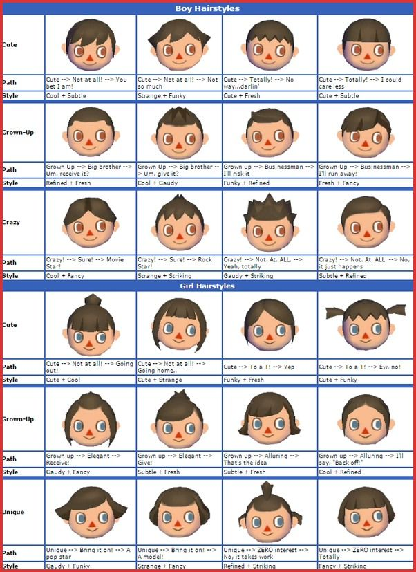 Animal Crossing New Leaf Hairstyles 144259 Shampoodle Guide Discovered By On We Heart It Animal Crossing Hair Animal Crossing Hair Guide Animal Crossing 3ds