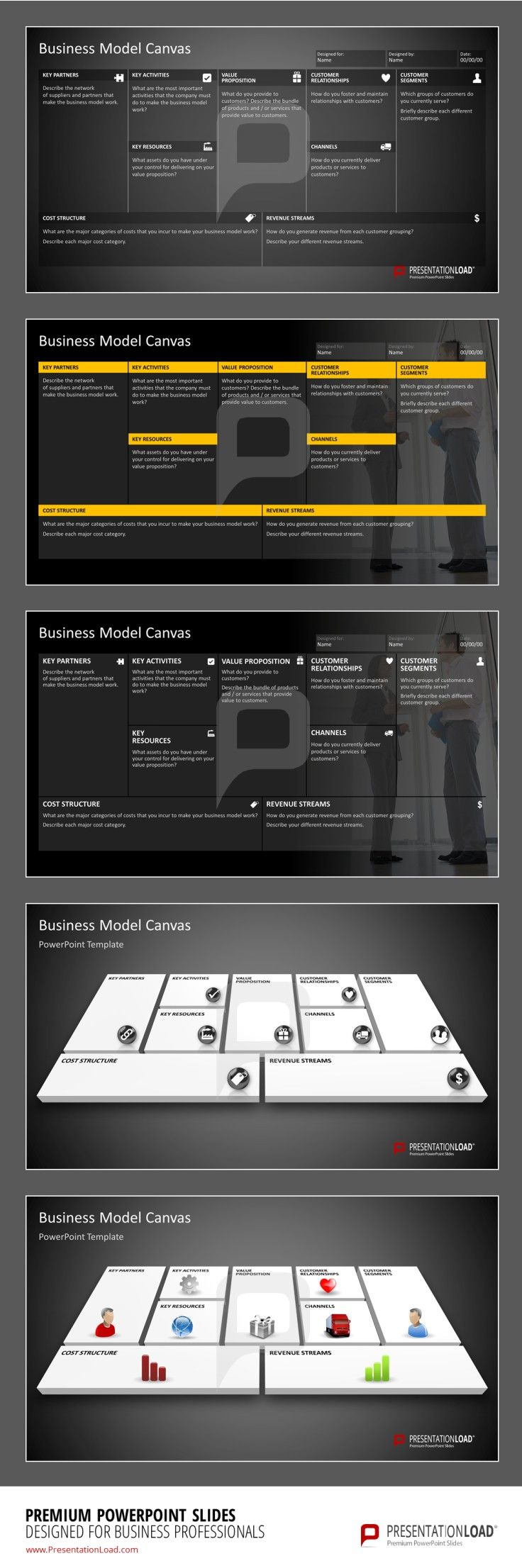 Business Model Canvas PowerPoint Template The slides can be modified with the PowerPoint provided editing tools and easily adjusted to your design requirements and process.  #presentationload www.presentationl...
