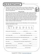 Worksheets from k12reader: Adjective Worksheets Adverb Worksheets ...