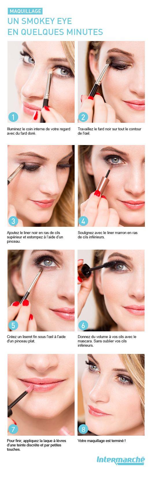 Sublimez votre regard avec un smokey eye parfait en quelques coups de pinceaux…