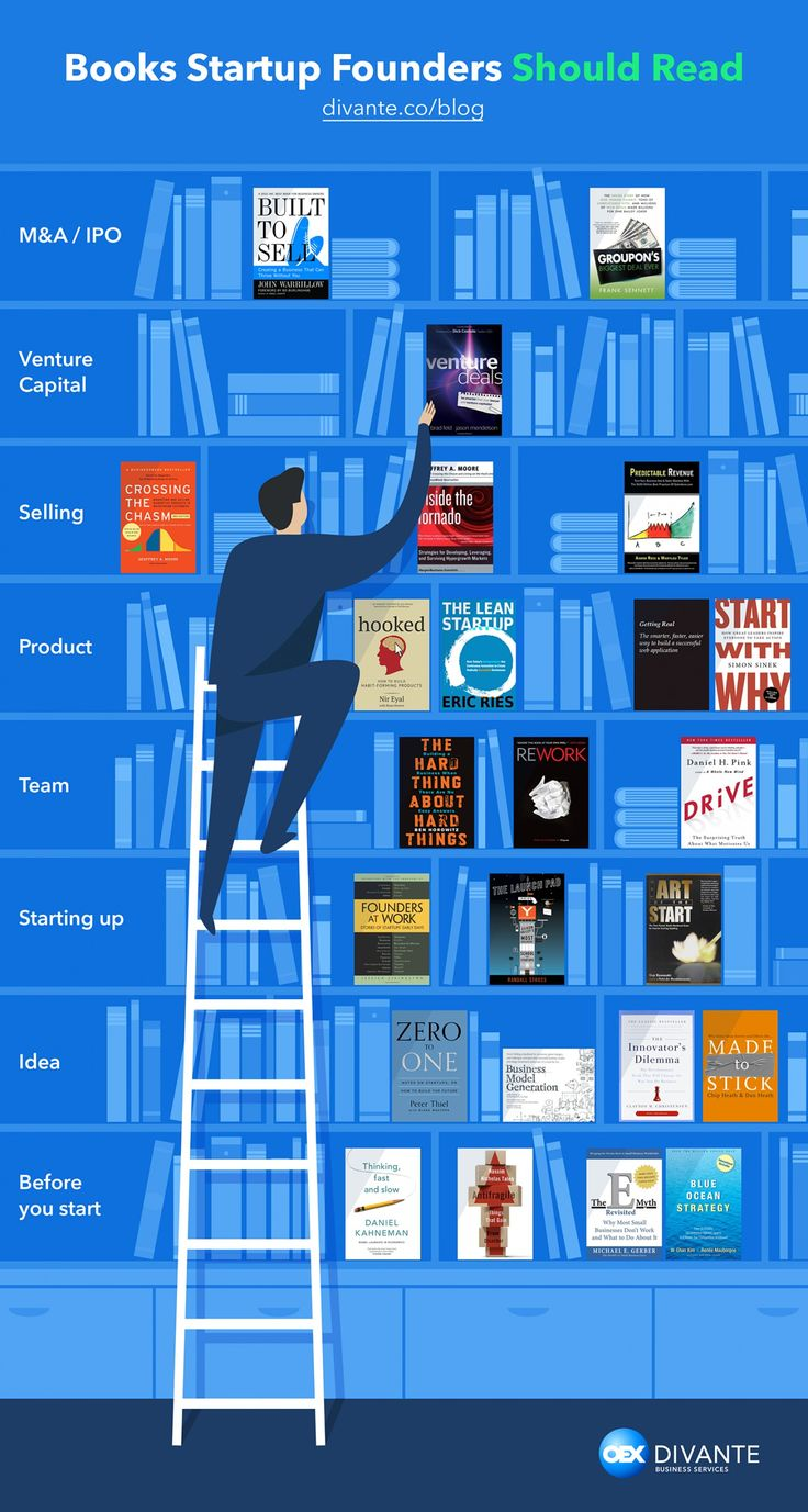 Books Startup Founders Should Read Infographic