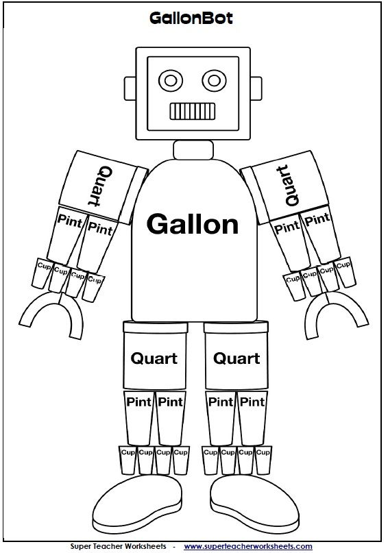 Gallonbot for Teaching Measures of Capacity. This visual aid helped me soo much when I was in elementary school. The students can literally see how different measurements fit into bigger measurements. -Carly Webb