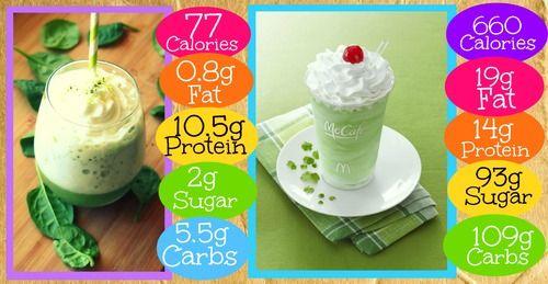 Undressed Skeleton — Healthy 77 Calorie Protein Shamrock Shake!