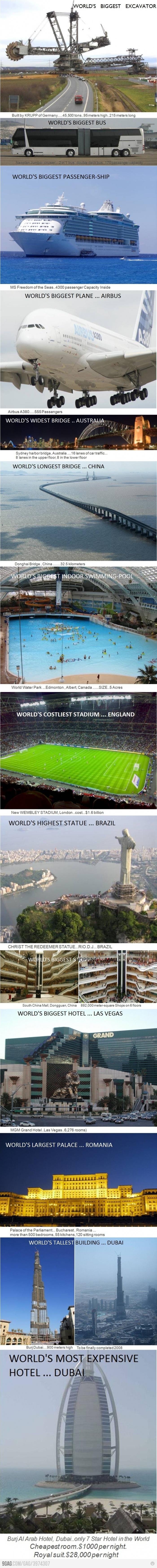 Epic world records
