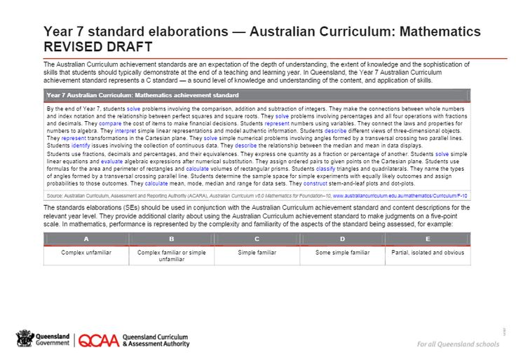 Year 7 Mathematics standard elaborations