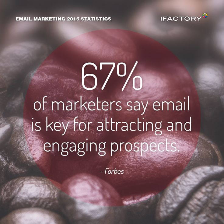 67% of marketers say that email is key for attracting and engaging prospects #emailmarketing #email #ifactory #ifactorydigital #digitalagency #webdesign #webdevelopment #design